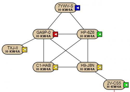 H-KW4A